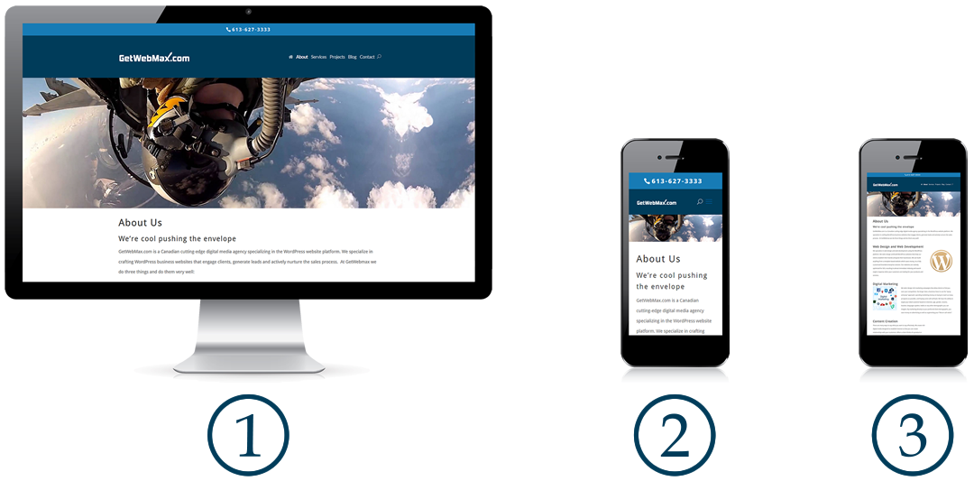 Three different displays indicating the difference between a responsive website display and a non responsive website display when compared to the originally intended desktop display